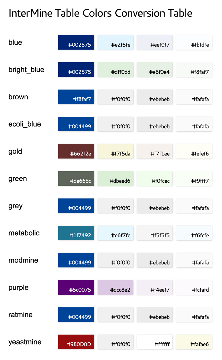 Html table cell border color css designer tables reference for Html table border color